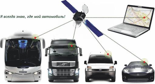 Система GPS мониторинга